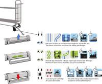 Serie 8000 Transportwagen, Etagenwagen, 2 Ebenen, 1200 x 425 mm, 250 kg Tragfähigkeit, Verzinkt / Weiß