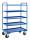 Etagenwagen mit 5 Böden, vollständig geschweißt, 5 Ebenen, 955x550x1490 mm, 400 kg Tragfähigkeit, Blau, ohne Bremsen